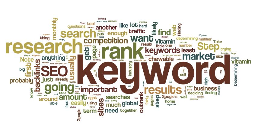 picture regarding Keyword named Pointers Search engine optimisation: 7 Equipment Gratis Buat Menemukan Search term Baru oleh
