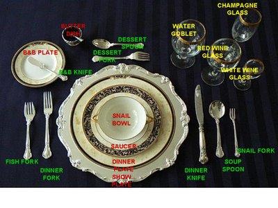 Tentang Table Manner Etiket Jamuan Makan Oleh Tommy Hutomo Halaman