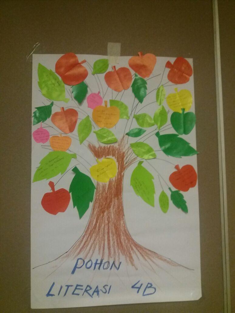 Pohon Literasi Halaman 1 Kompasiana