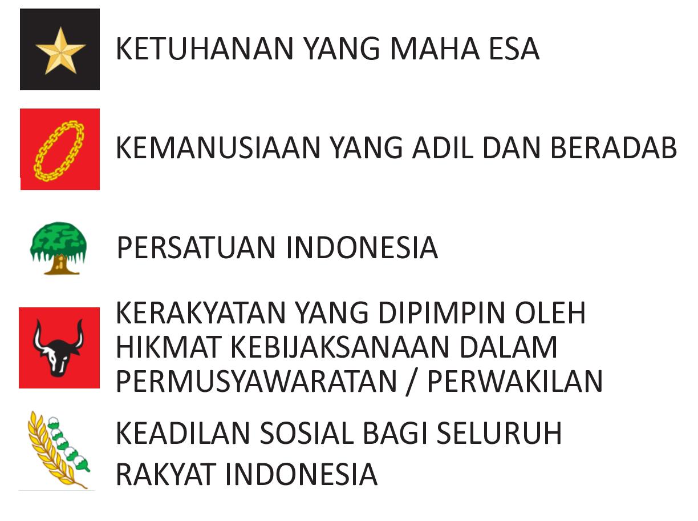 Mengenal Nilai Nilai Luhur Kehidupan Bangsa Indonesia Melalui Sejarah Pancasila Halaman All Kompasiana Com