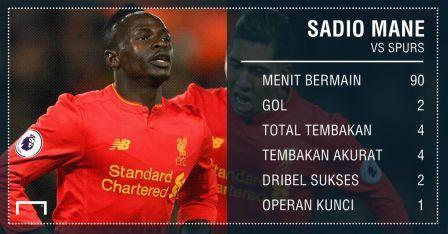 Sadio Mane Man Of The Match Liverpool Vs Tottenham Hotspur 2 0 Halaman All Kompasiana Com