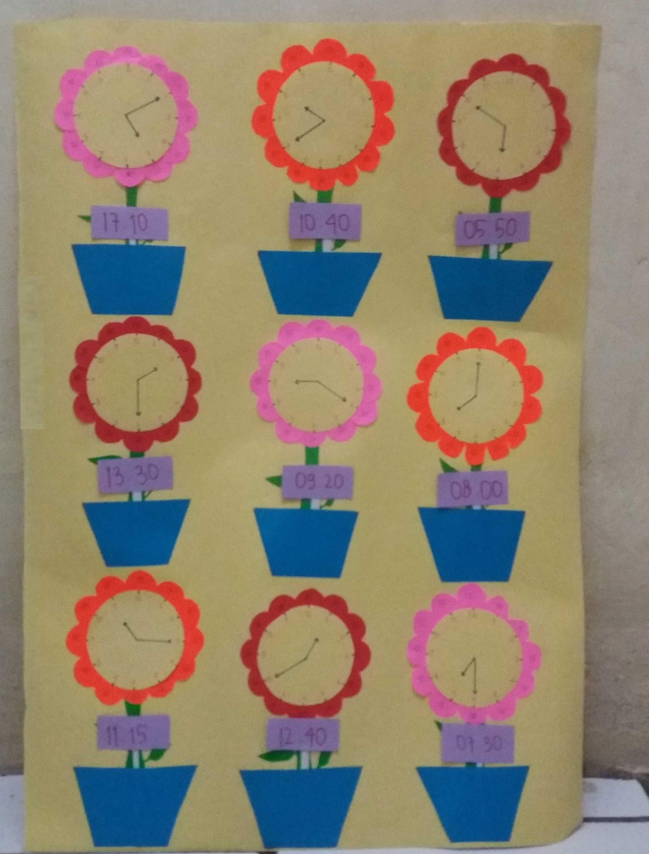Belajar sambil Bermain dengan Bunga Pengukur Waktu oleh Tri Kurniasih Kompasiana