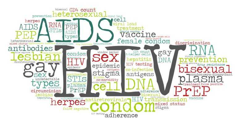 preventing the spread of hiv and
