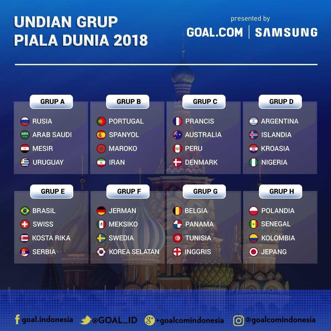Warna Warni Fase Grup Piala Dunia 2018 Kompasiana