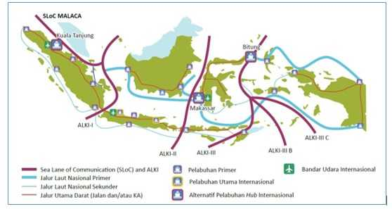sistem perdagangan maritim laut indonesia