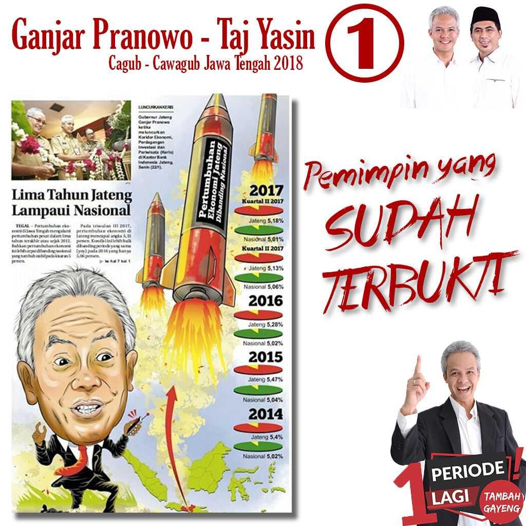 Jawa Tengah Dalam Angka 2012 Pdf