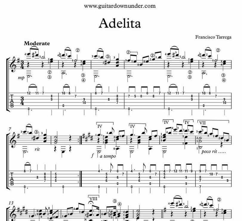 Tablatur Cara Lebih Mudah Bermain Gitar Klasik