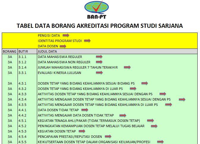 Permasalahan Terkait Data Kuantitatif Akreditasi Program Studi