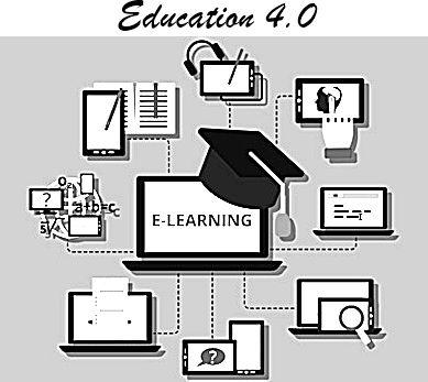 Pendidikan Era 4 0 Tantangan Harapan Dan Peluang Terhadap Pendidikan Dan Kebudayaan Nasional Halaman All Kompasiana Com
