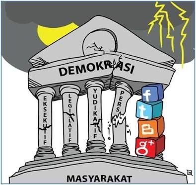 Mengapa Bisa Terjadi Stagnasi Demokrasi Di Indonesia Halaman 1 Kompasiana Com