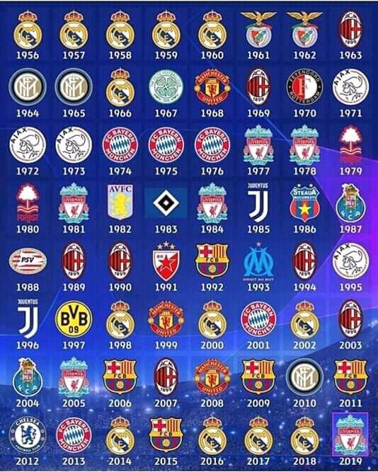 5 Klub Ecek Ecek Ini Pernah Juara Liga Champions Eropa Halaman 1 Kompasiana Com