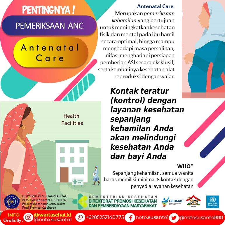 Antenatal Care Anc Apa Itu Halaman All Kompasiana Com