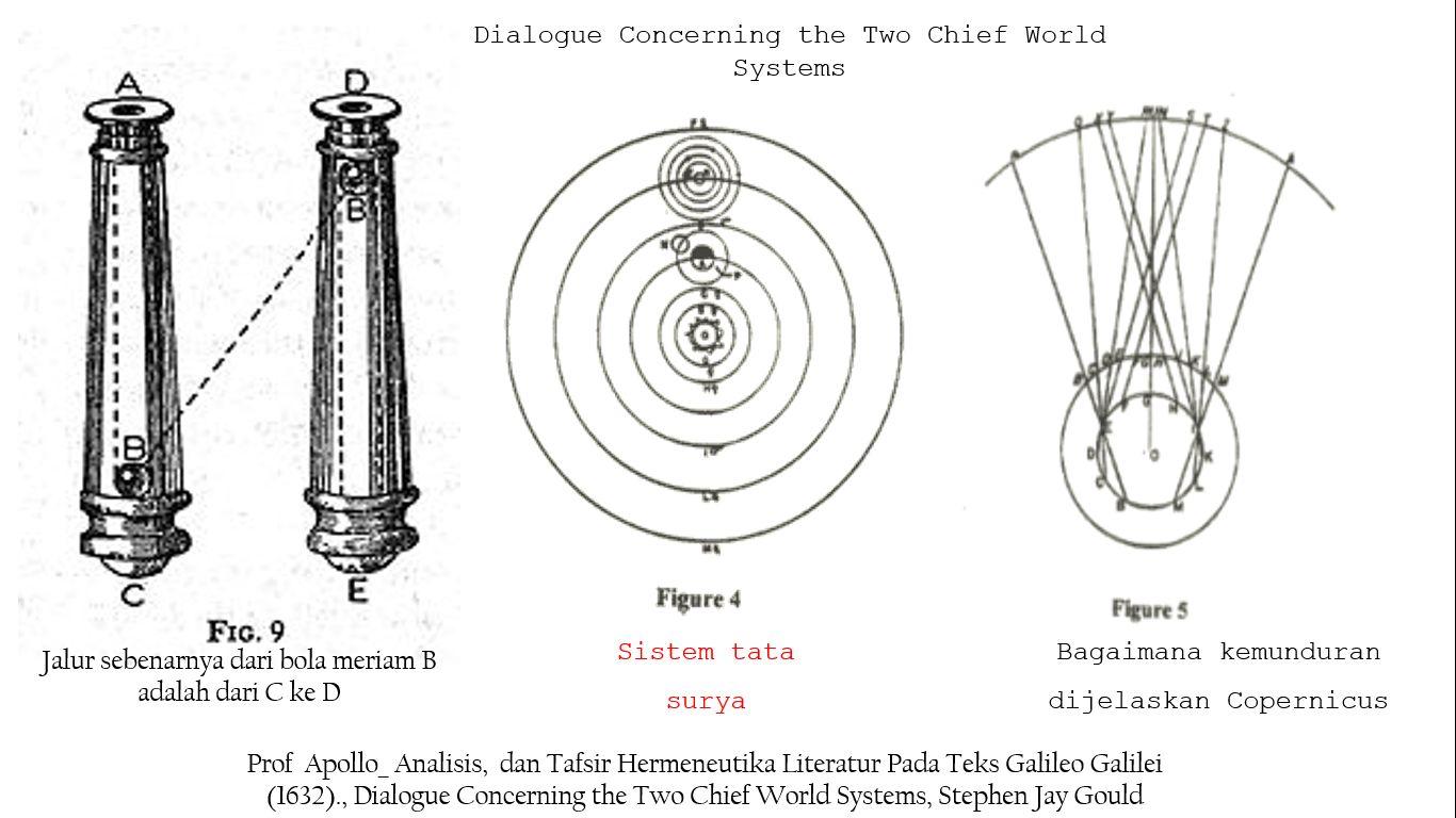Filsafat Tentang Dialog Dua Sistem Dunia [3] Halaman All