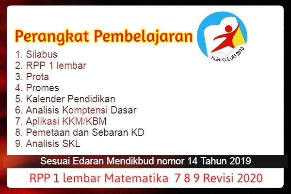 Download Downloadkkm Silabus Promes Prota K13 Gif