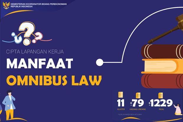 Ruu Omnibus Law Cipta Kerja Menguntungkan Pekerja Halaman All Kompasiana Com