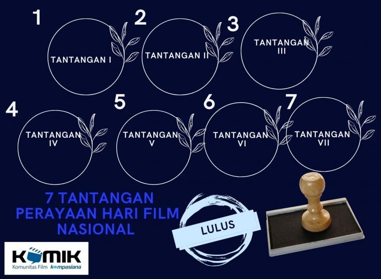 7 Tantangan Perayaan Hari Film Nasional