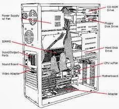 63+ Gambar Perangkat Cpu Dan Fungsinya Kekinian