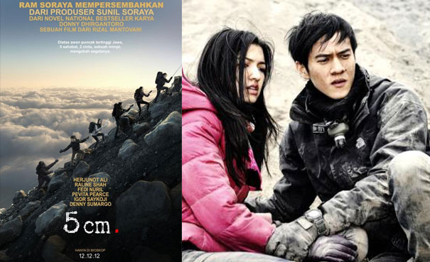 Kejanggalan Kejanggalan Film 5 Cm Halaman All Kompasianacom