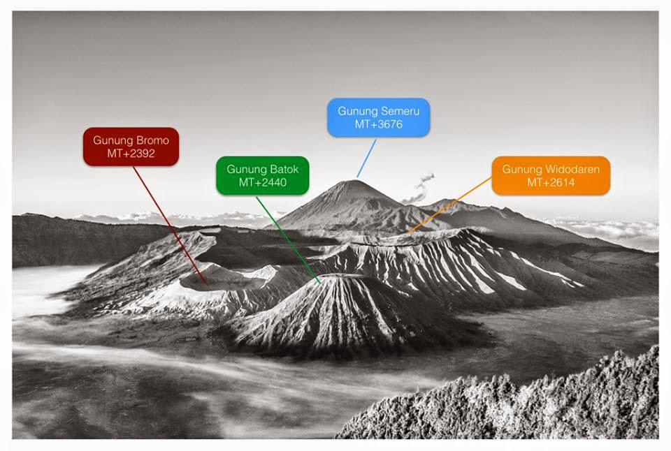 Daftar Gunung Di Jawa Timur Kompasiana Com