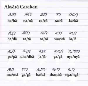 Belajar Aksara Jawa 2 Oleh Philipus Dellian Agus Raharjo