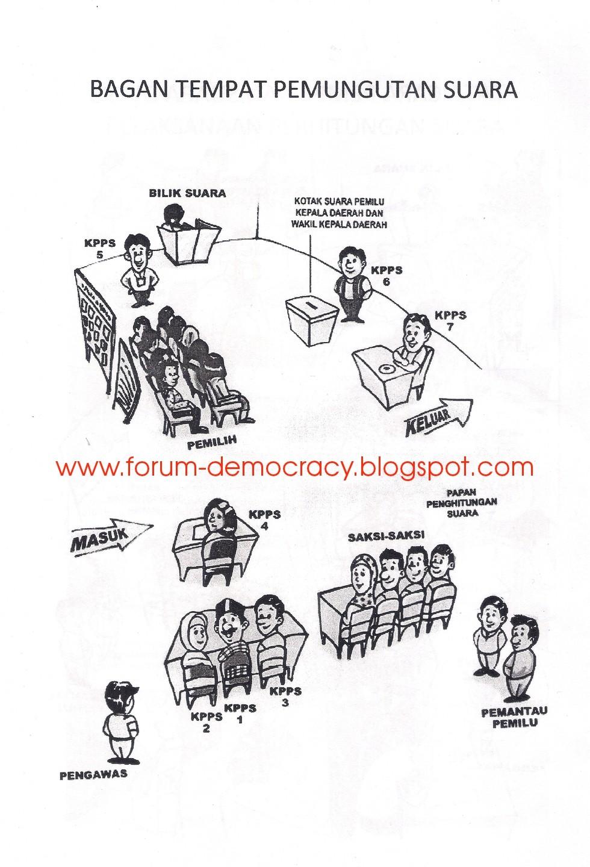 Image Result For Denah Tps Pemilu Kpu