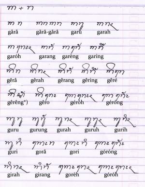 Belajar Aksara Jawa 3 Oleh Philipus Dellian Agus Raharjo