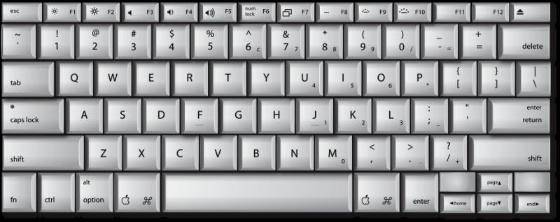 25 Tombol Jalan Pintas Pada Keyboard Untuk Windows Kompasiana Com