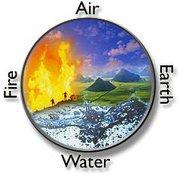 76+ Gambar Air Api Dan Udara Terlihat Keren